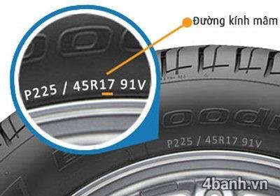 Cách đọc thông số vỏ xe ô tô các kí hiệu trên lốp ô tô - 6