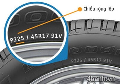 Cách đọc thông số vỏ xe ô tô các kí hiệu trên lốp ô tô - 3