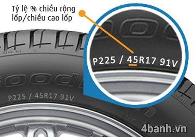 Cách đọc thông số vỏ xe ô tô các kí hiệu trên lốp ô tô - 4